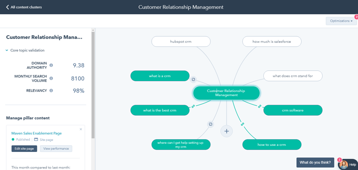 Maven-Sales-Group-CRM-Pillar-Page.png